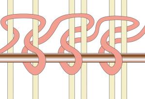 The Tibetan knot